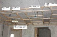 木工工艺流程